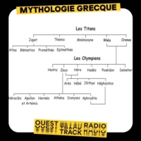 Logo of the podcast Mythologie Grecque - ZEUS