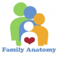 Logo of the podcast FA131 - Anatomy of Family Connections, Pt. 1