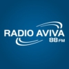 Logo du podcast Radio Aviva