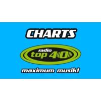 Logo of radio station Radio Top 40 Charts