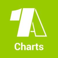 Logo of radio station - 1A Charts -