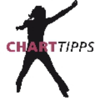 Logo de la radio Laut fm chart tipps