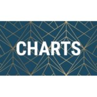Logo de la radio sunshine live - Charts
