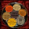 Couverture de l'album Parvati Records Digital Masala, vol. 3